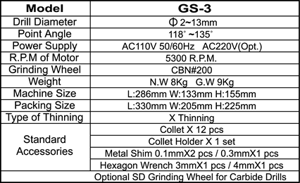 20080422361GS3-E specification