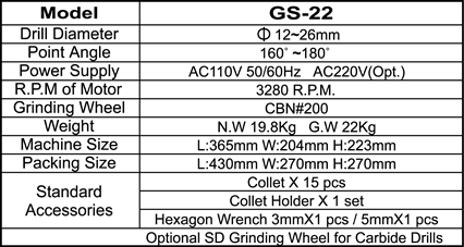 20080807935GS22-E specification