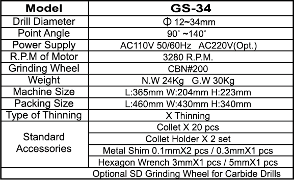 20141201182GS-34_SPEC_TABLE